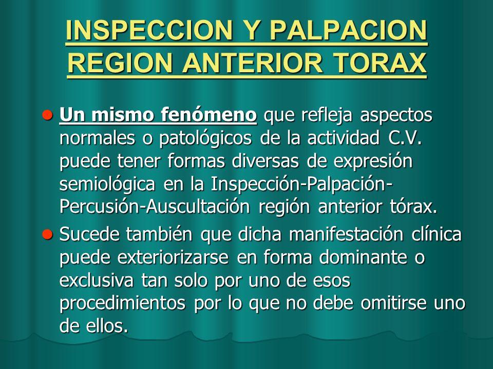 INSPECCION Y PALPACION REGION ANTERIOR TORAX Un mismo fenómeno que refleja aspectos normales o patológicos de la actividad C.V. puede tener formas div