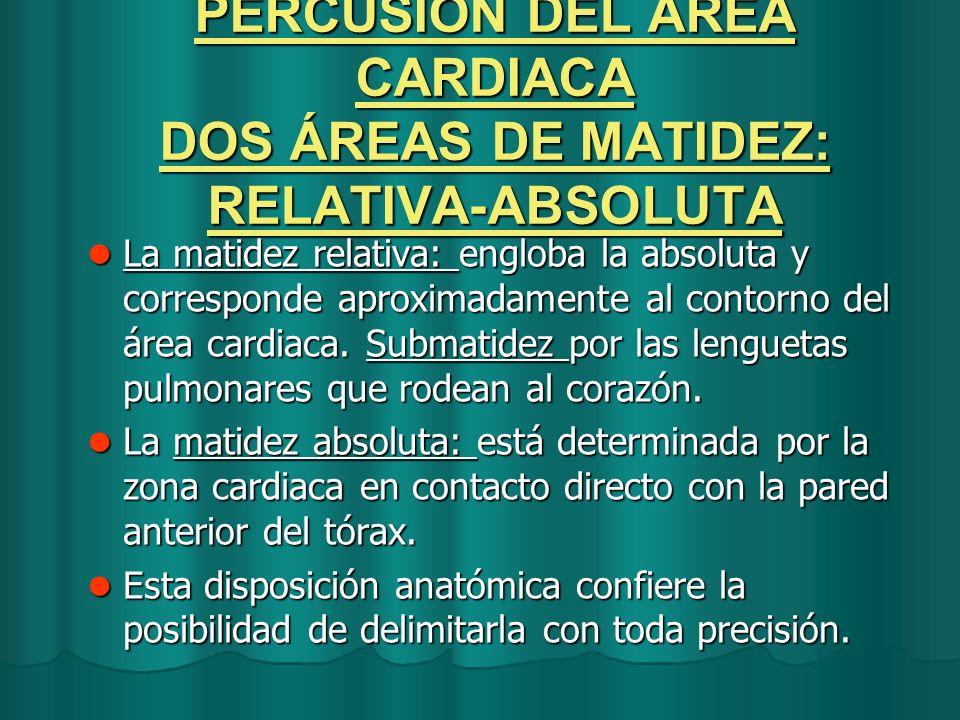 PERCUSIÓN DEL ÁREA CARDIACA DOS ÁREAS DE MATIDEZ: RELATIVA-ABSOLUTA La matidez relativa: engloba la absoluta y corresponde aproximadamente al contorno
