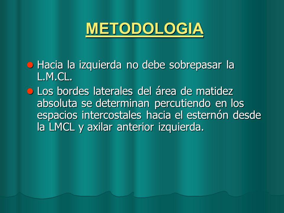 METODOLOGIA Hacia la izquierda no debe sobrepasar la L.M.CL. Hacia la izquierda no debe sobrepasar la L.M.CL. Los bordes laterales del área de matidez