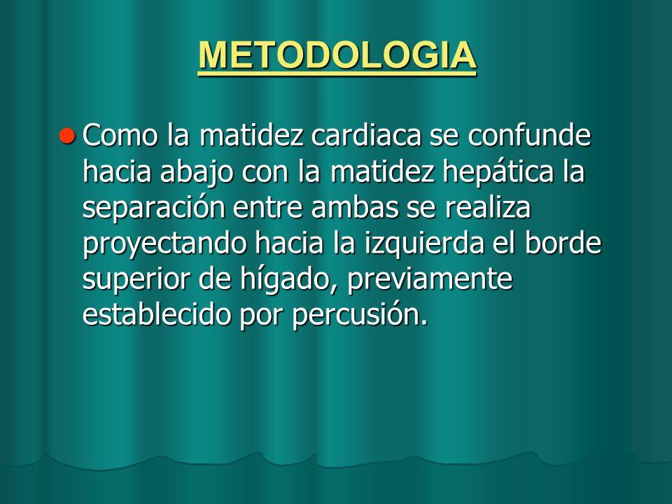 METODOLOGIA Como la matidez cardiaca se confunde hacia abajo con la matidez hepática la separación entre ambas se realiza proyectando hacia la izquier