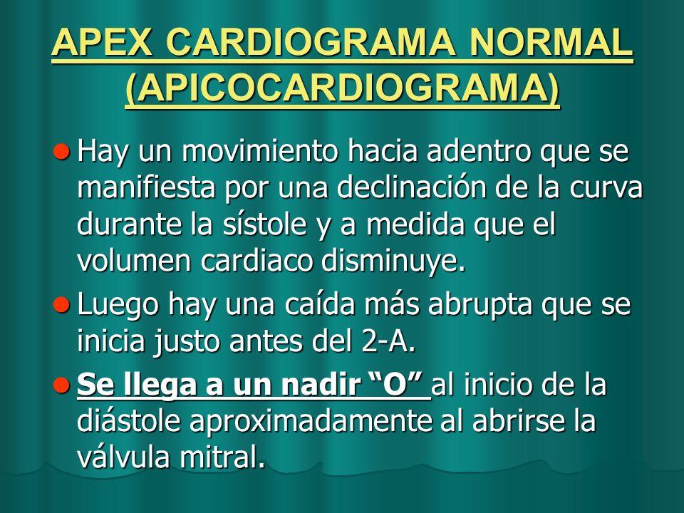 APEX CARDIOGRAMA NORMAL (APICOCARDIOGRAMA) Hay un movimiento hacia adentro que se manifiesta por una declinación de la curva durante la sístole y a me