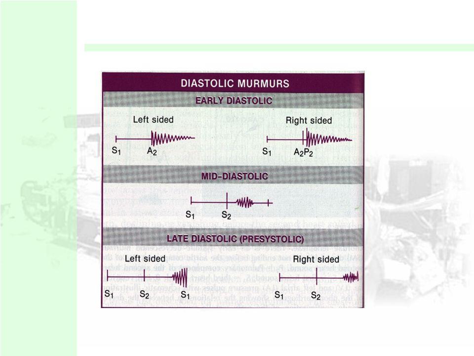 Clasificacion Según el tiempo de inicio en el ciclo: Diastólicos tempranos Meso diastólicos Diastólicos tardíos o presistólicos