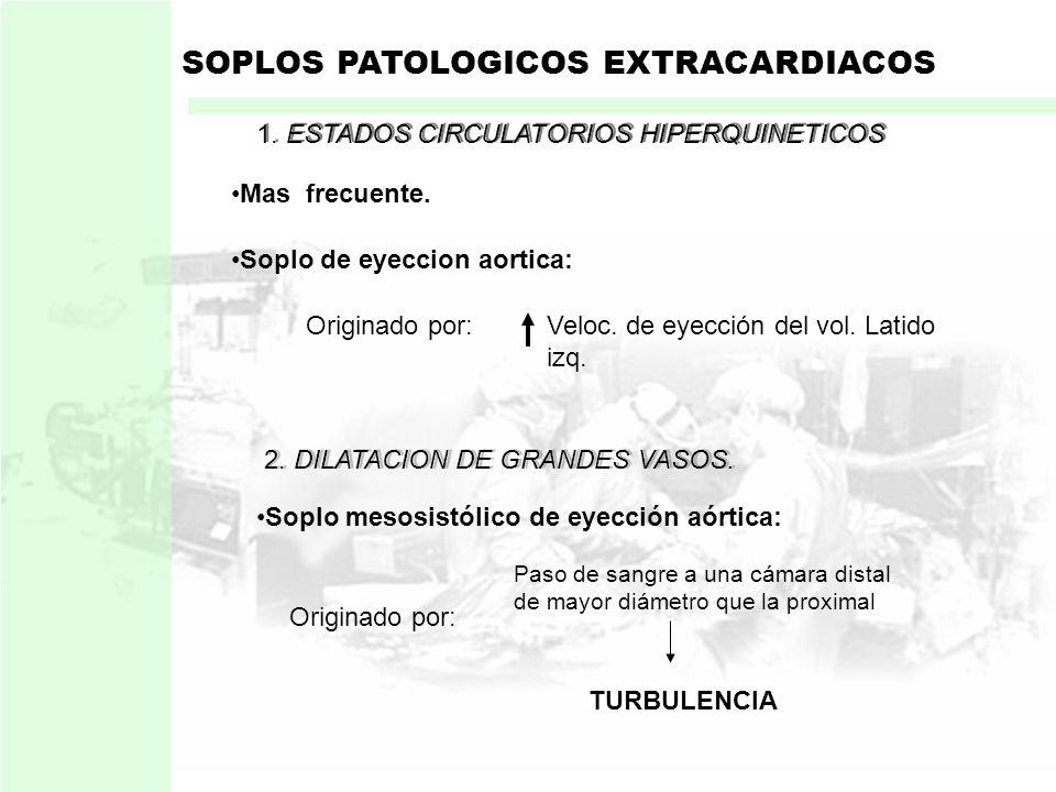 SOPLOS PATOLOGICOS EXTRACARDIACOS Soplos producidos por enfermedades extracardíacas CAUSAS: 1.Estados circulatorios hiperquineticos 2.Dilatación de gr