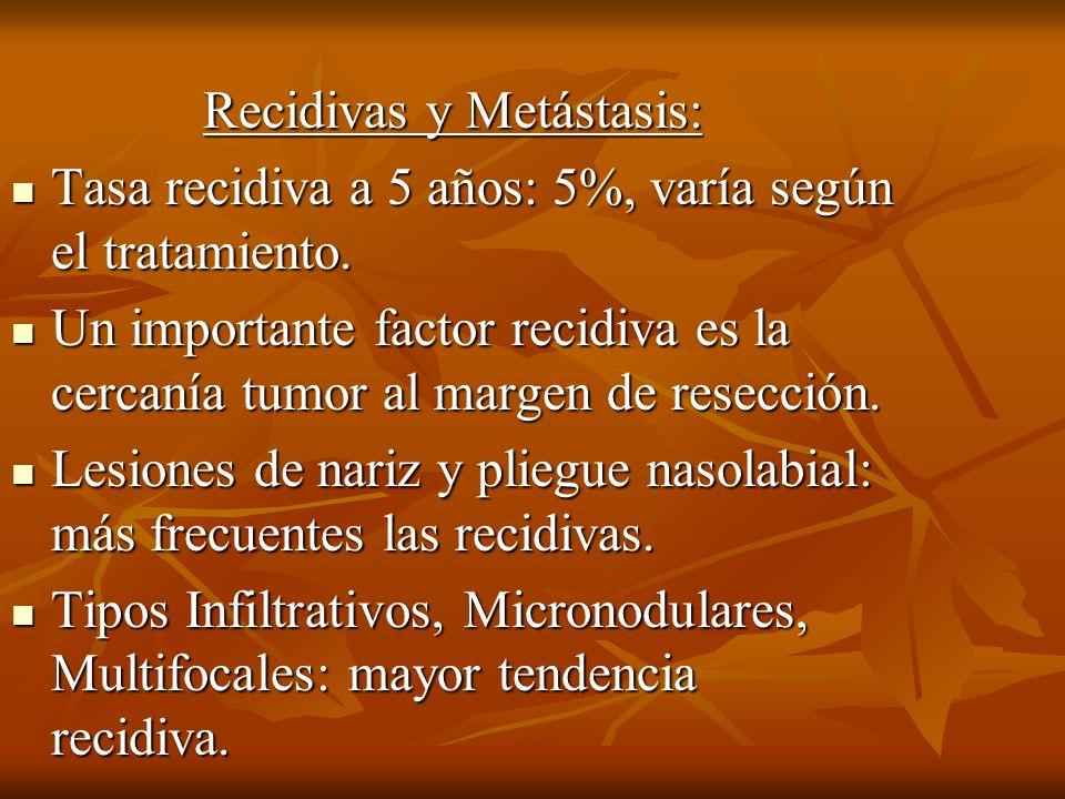 Recidivas y Metástasis: Tasa recidiva a 5 años: 5%, varía según el tratamiento. Tasa recidiva a 5 años: 5%, varía según el tratamiento. Un importante