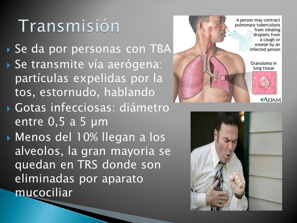 Se da por personas con TBA Se transmite vía aerógena: partículas expelidas por la tos, estornudo, hablando Gotas infecciosas: diámetro entre 0,5 a 5 µ