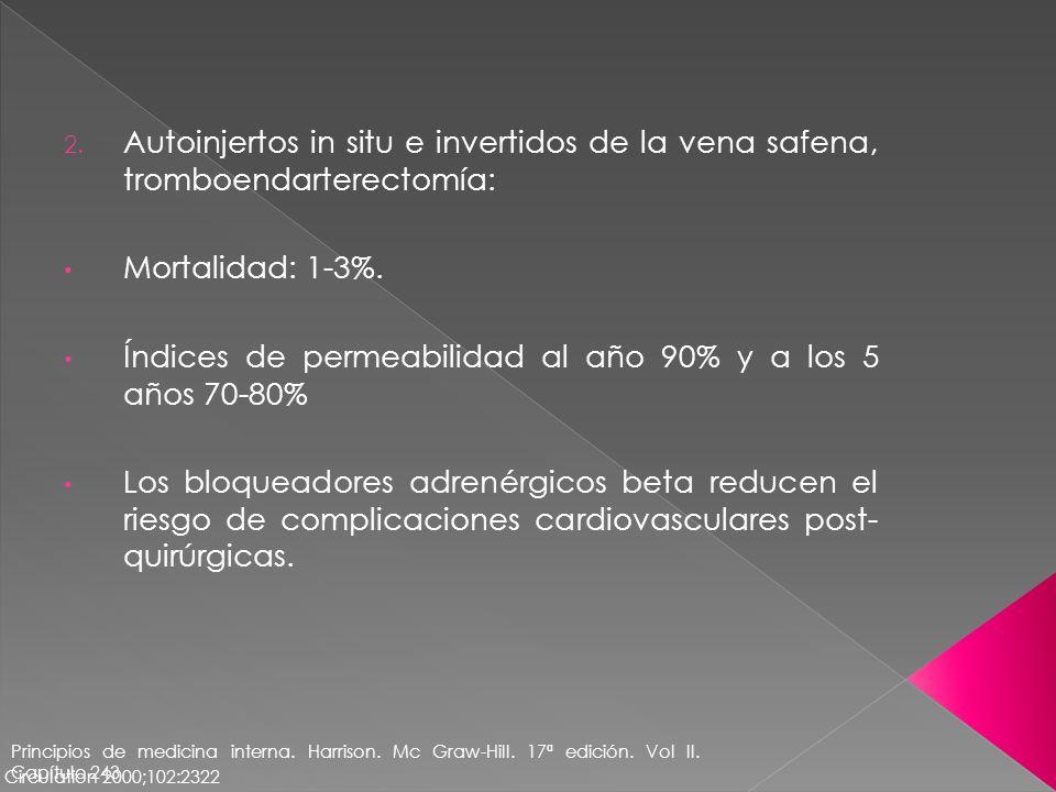 2. Autoinjertos in situ e invertidos de la vena safena, tromboendarterectomía: Mortalidad: 1-3%. Índices de permeabilidad al año 90% y a los 5 años 70