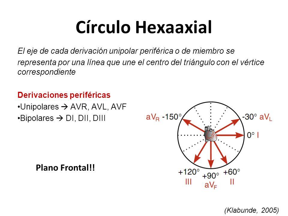 Círculo Hexaaxial El eje de cada derivación unipolar periférica o de miembro se representa por una línea que une el centro del triángulo con el vértic