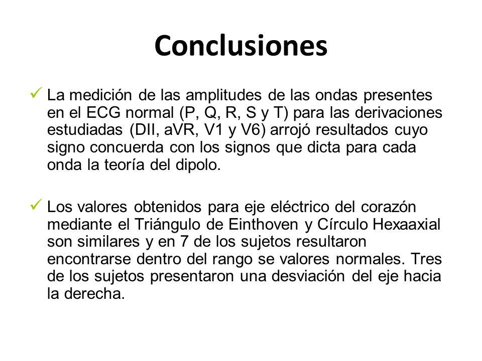 Conclusiones La medición de las amplitudes de las ondas presentes en el ECG normal (P, Q, R, S y T) para las derivaciones estudiadas (DII, aVR, V1 y V