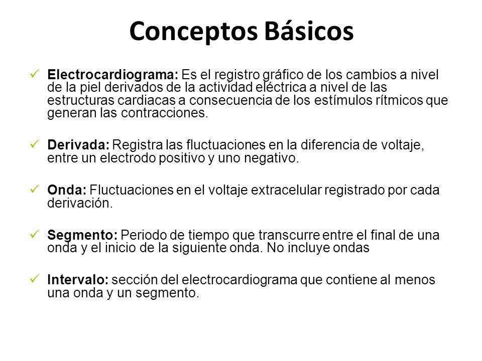 Conceptos Básicos Electrocardiograma: Es el registro gráfico de los cambios a nivel de la piel derivados de la actividad eléctrica a nivel de las estr