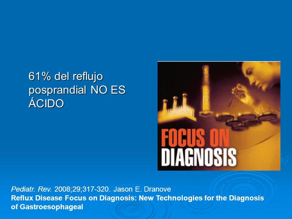 61% del reflujo posprandial NO ES ÁCIDO Pediatr. Rev. 2008;29;317-320. Jason E. Dranove Reflux Disease Focus on Diagnosis: New Technologies for the Di