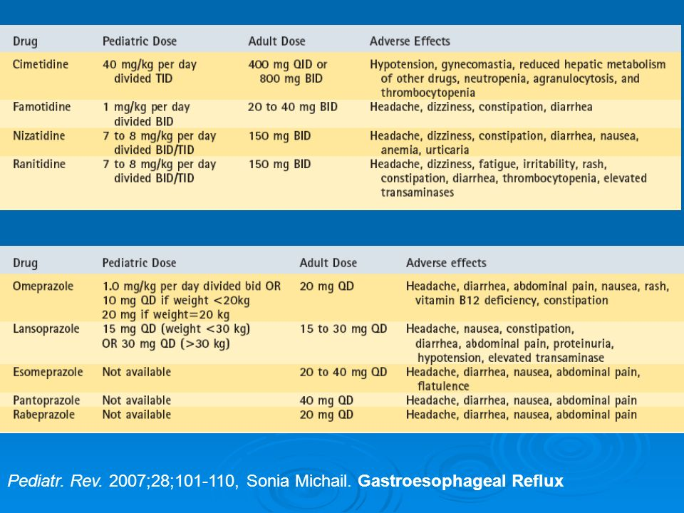 Pediatr. Rev. 2007;28;101-110, Sonia Michail. Gastroesophageal Reflux