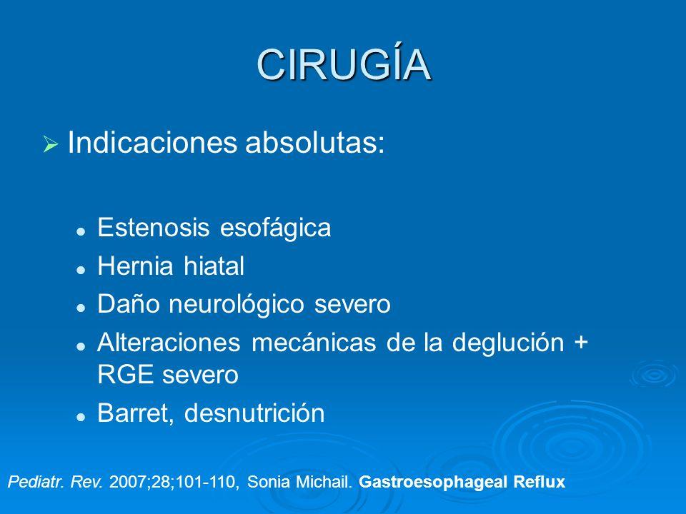 CIRUGÍA Indicaciones absolutas: Estenosis esofágica Hernia hiatal Daño neurológico severo Alteraciones mecánicas de la deglución + RGE severo Barret,