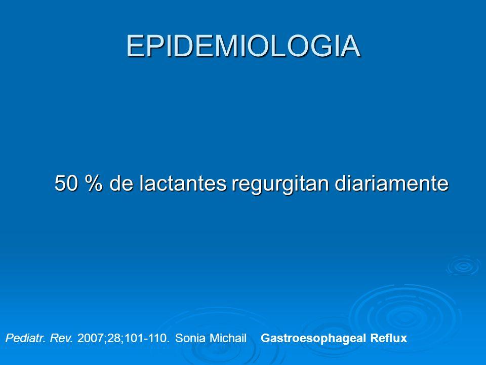 EPIDEMIOLOGIA 50 % de lactantes regurgitan diariamente Pediatr. Rev. 2007;28;101-110. Sonia Michail Gastroesophageal Reflux