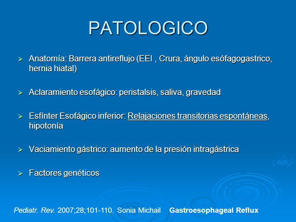 PATOLOGICO Anatomía: Barrera antireflujo (EEI, Crura, ángulo esófagogastrico, hernia hiatal) Anatomía: Barrera antireflujo (EEI, Crura, ángulo esófago