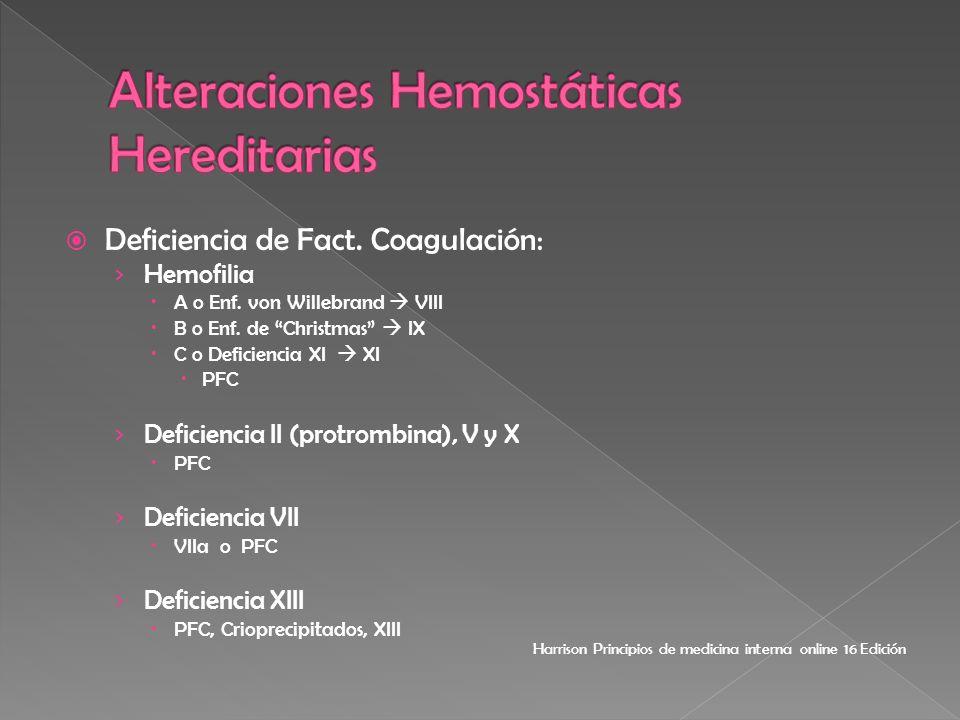 Deficiencia de Fact. Coagulación: Hemofilia A o Enf. von Willebrand VIII B o Enf. de Christmas IX C o Deficiencia XI XI PFC Deficiencia II (protrombin