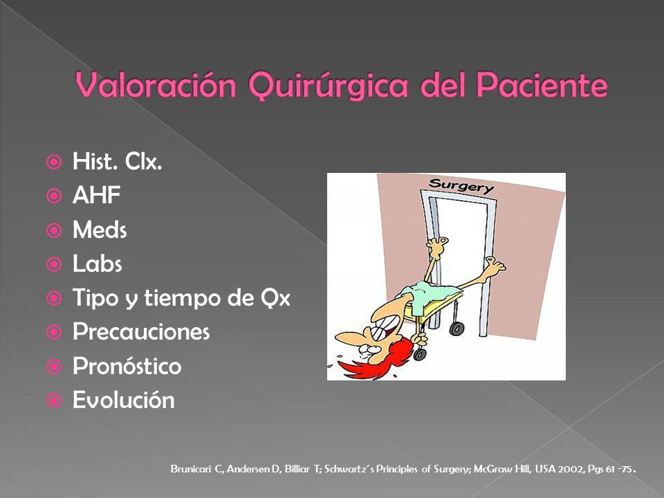 Hist. Clx. AHF Meds Labs Tipo y tiempo de Qx Precauciones Pronóstico Evolución Brunicari C, Andersen D, Billiar T; Schwartz´s Principles of Surgery; M