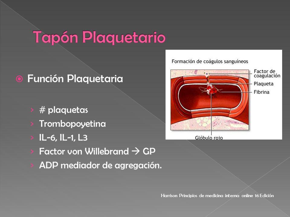 Función Plaquetaria # plaquetas Trombopoyetina IL-6, IL-1, L3 Factor von Willebrand GP ADP mediador de agregación. Harrison Principios de medicina int