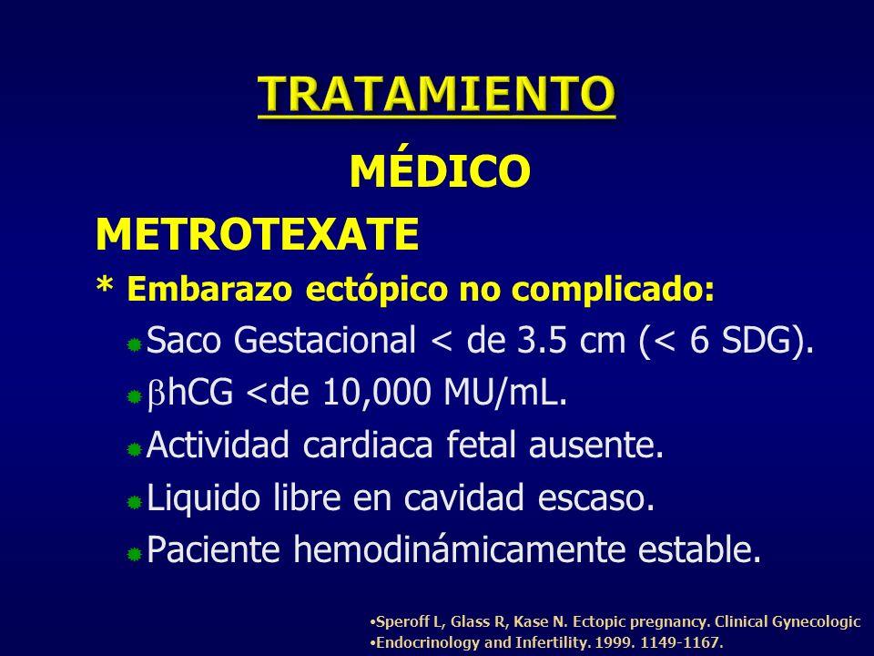MÉDICO METROTEXATE * Embarazo ectópico no complicado: Saco Gestacional < de 3.5 cm (< 6 SDG). hCG <de 10,000 MU/mL. Actividad cardiaca fetal ausente.