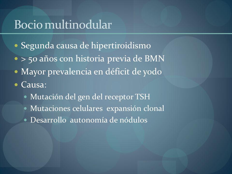 Bocio multinodular Segunda causa de hipertiroidismo > 50 años con historia previa de BMN Mayor prevalencia en déficit de yodo Causa: Mutación del gen