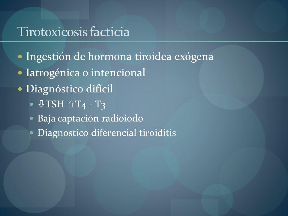 Tirotoxicosis facticia Ingestión de hormona tiroidea exógena Iatrogénica o intencional Diagnóstico difícil TSH T4 - T3 Baja captación radioiodo Diagno