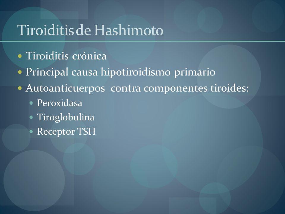 Tiroiditis de Hashimoto Tiroiditis crónica Principal causa hipotiroidismo primario Autoanticuerpos contra componentes tiroides: Peroxidasa Tiroglobuli