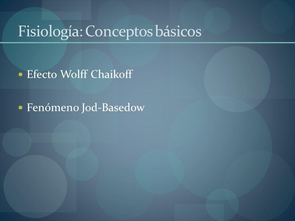 Efecto Wolff Chaikoff Fenómeno Jod-Basedow