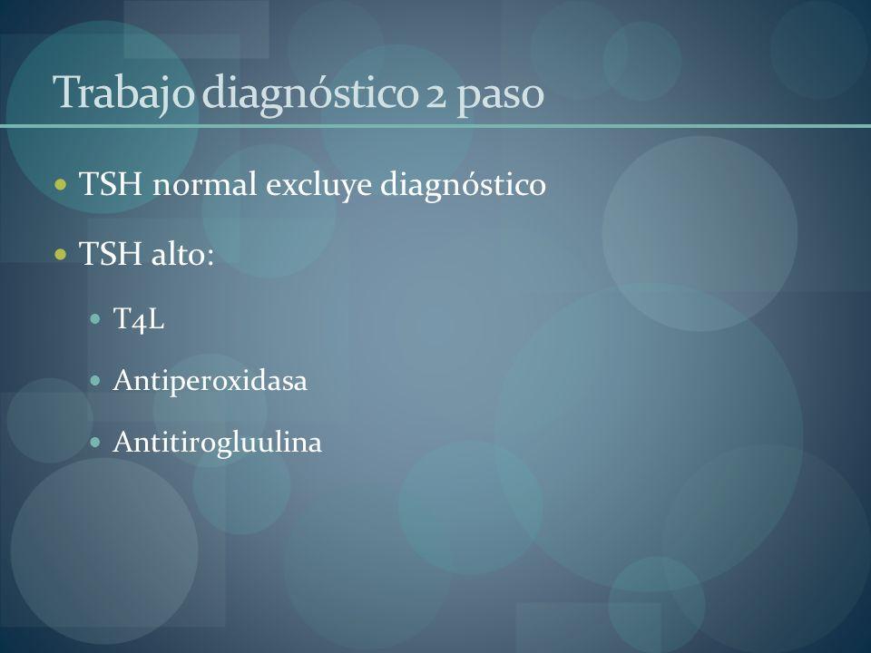 Trabajo diagnóstico 2 paso TSH normal excluye diagnóstico TSH alto: T4L Antiperoxidasa Antitirogluulina