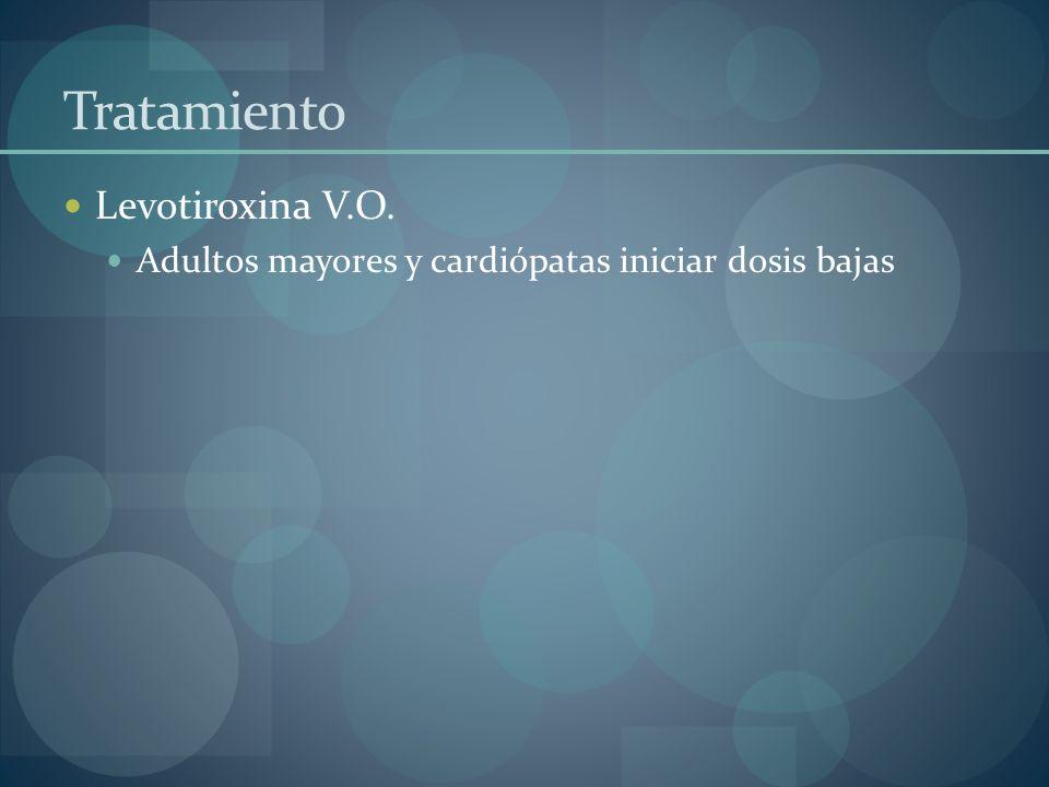 Tratamiento Levotiroxina V.O. Adultos mayores y cardiópatas iniciar dosis bajas