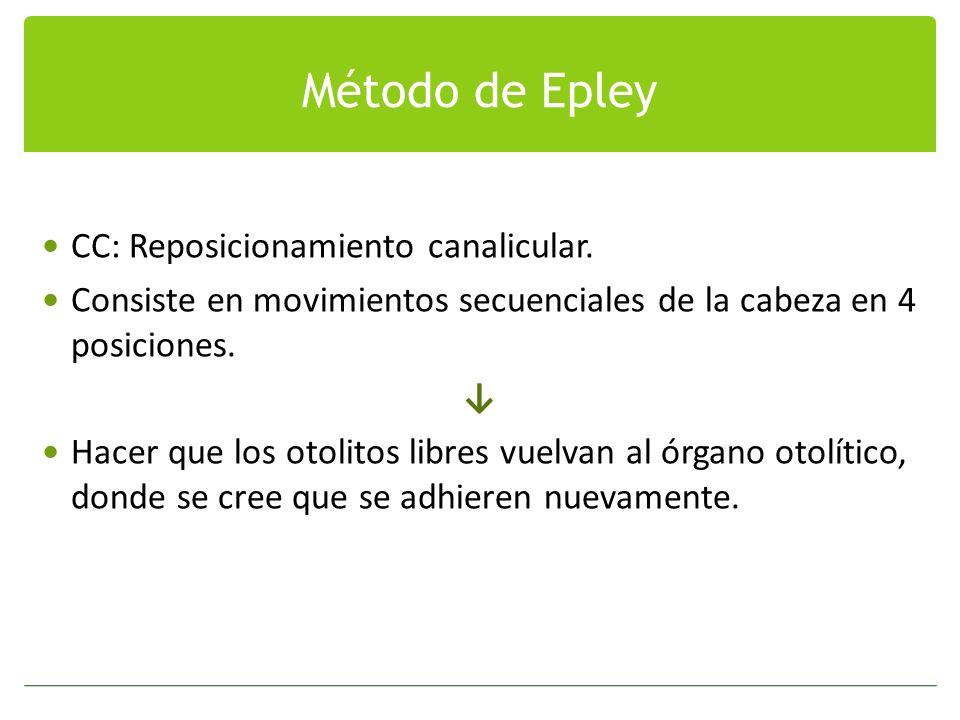 Método de Epley CC: Reposicionamiento canalicular. Consiste en movimientos secuenciales de la cabeza en 4 posiciones. Hacer que los otolitos libres vu