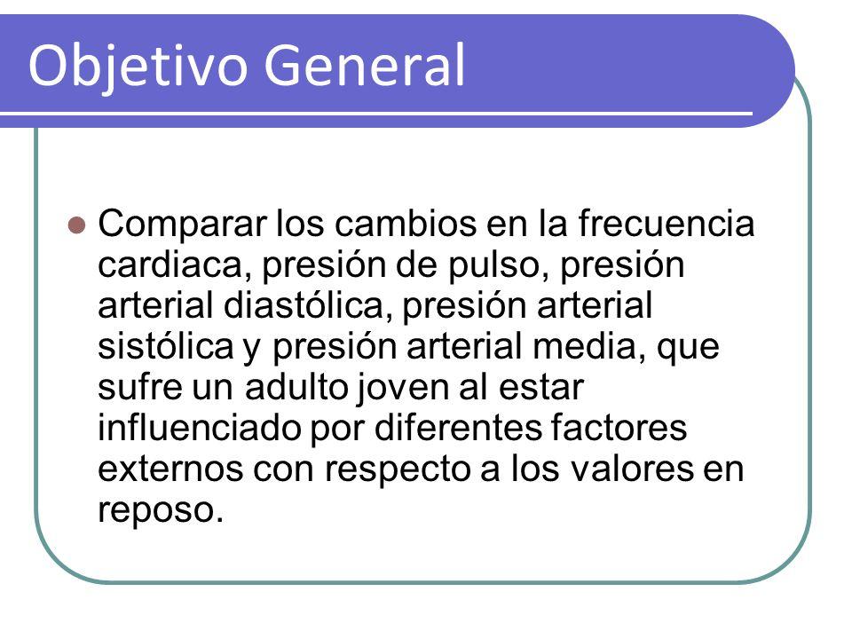 Objetivo General Comparar los cambios en la frecuencia cardiaca, presión de pulso, presión arterial diastólica, presión arterial sistólica y presión a