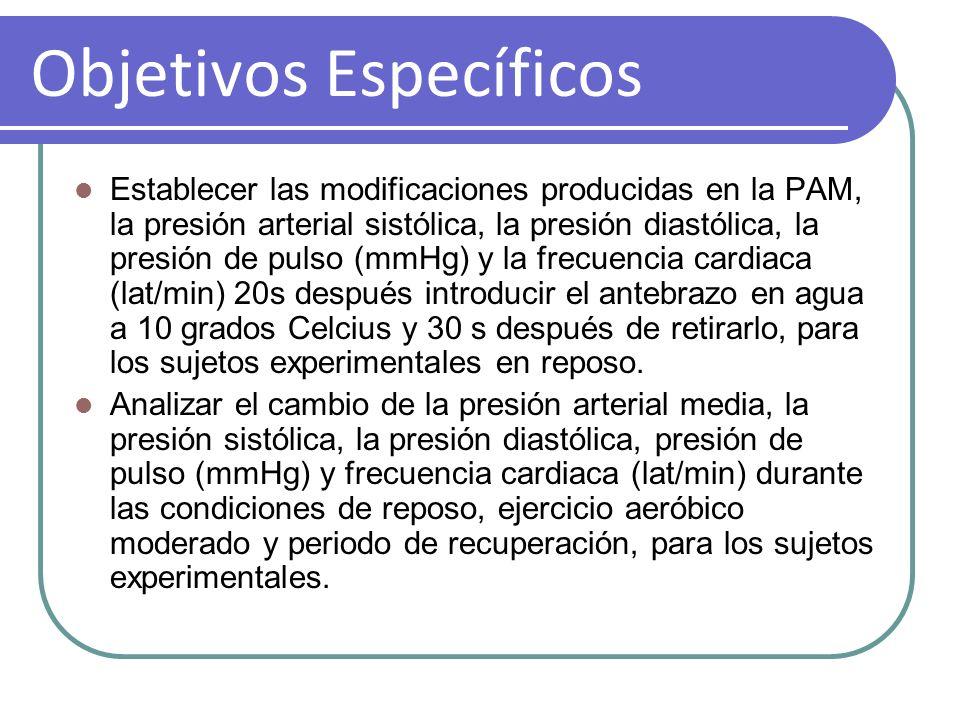 Objetivos Específicos Establecer las modificaciones producidas en la PAM, la presión arterial sistólica, la presión diastólica, la presión de pulso (m