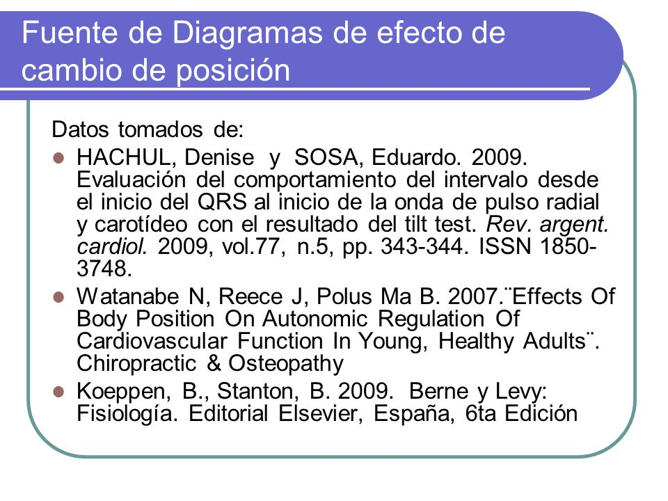 Fuente de Diagramas de efecto de cambio de posición Datos tomados de: HACHUL, Denise y SOSA, Eduardo. 2009. Evaluación del comportamiento del interval