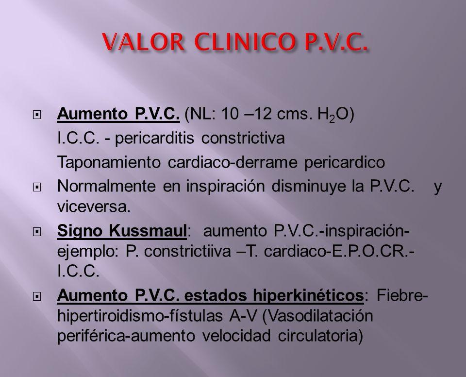 Aumento P.V.C. (NL: 10 –12 cms. H 2 O) I.C.C. - pericarditis constrictiva Taponamiento cardiaco-derrame pericardico Normalmente en inspiración disminu
