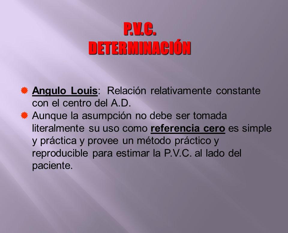 Angulo Louis: Relación relativamente constante con el centro del A.D. Aunque la asumpción no debe ser tomada literalmente su uso como referencia cero