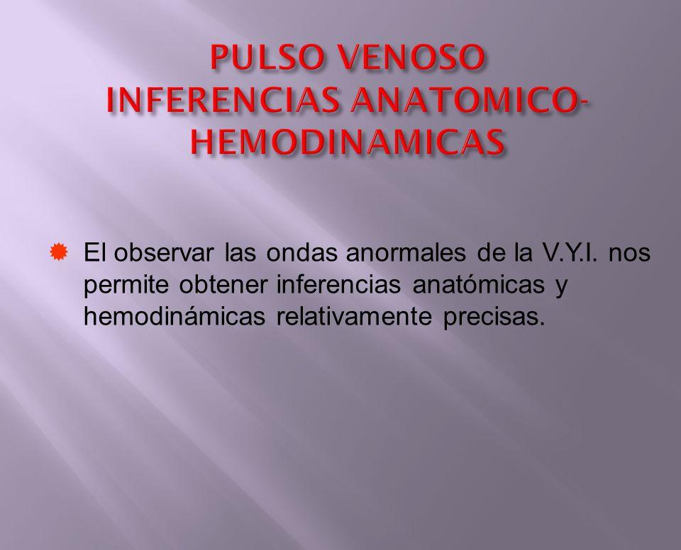 PULSO VENOSO INFERENCIAS ANATOMICO- HEMODINAMICAS El observar las ondas anormales de la V.Y.I. nos permite obtener inferencias anatómicas y hemodinámi