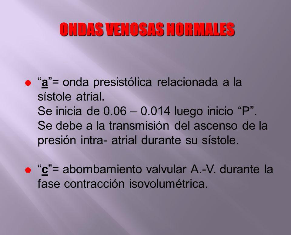 ONDAS VENOSAS NORMALES a= onda presistólica relacionada a la sístole atrial. Se inicia de 0.06 – 0.014 luego inicio P. Se debe a la transmisión del as