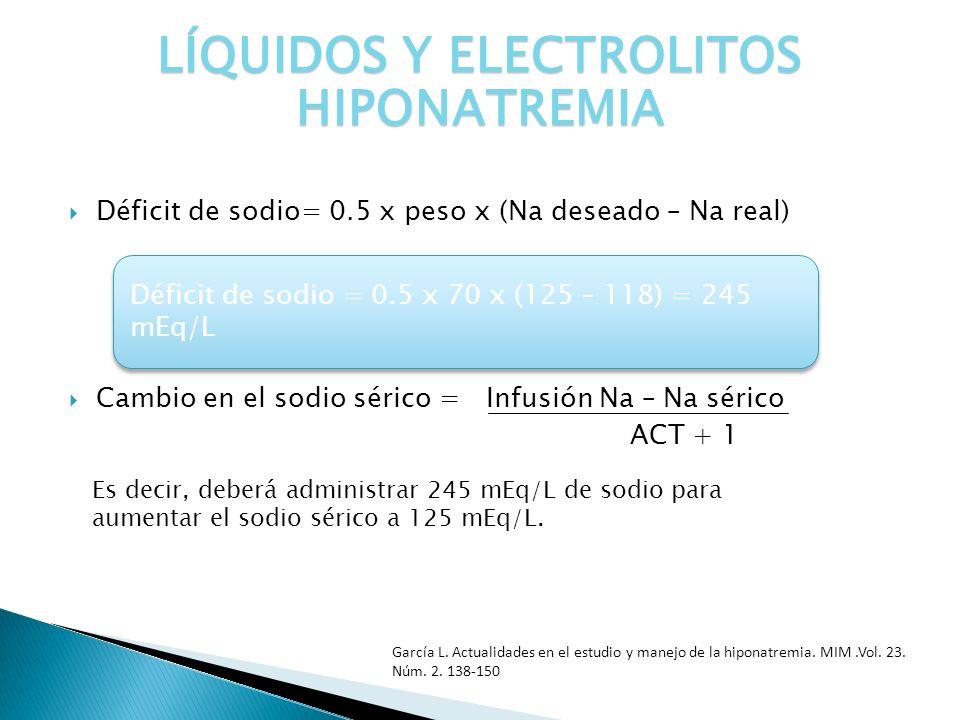 Déficit de sodio= 0.5 x peso x (Na deseado – Na real) Cambio en el sodio sérico = Infusión Na – Na sérico ACT + 1 Déficit de sodio = 0.5 x 70 x (125 –