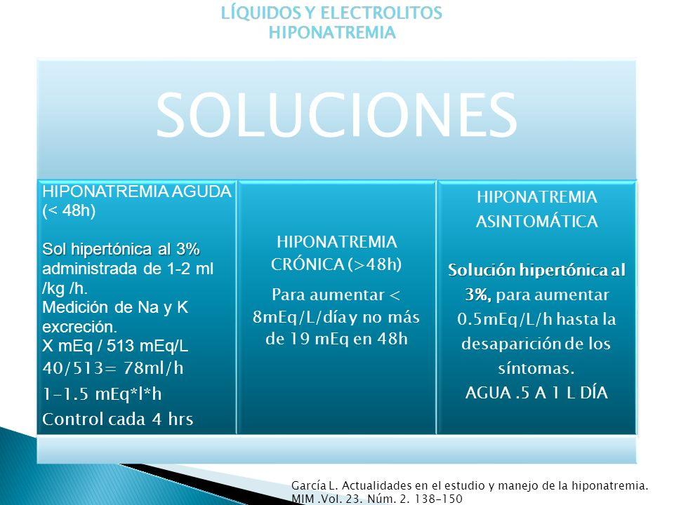 García L. Actualidades en el estudio y manejo de la hiponatremia. MIM.Vol. 23. Núm. 2. 138-150 SOLUCIONES HIPONATREMIA AGUDA (< 48h) Sol hipertónica a
