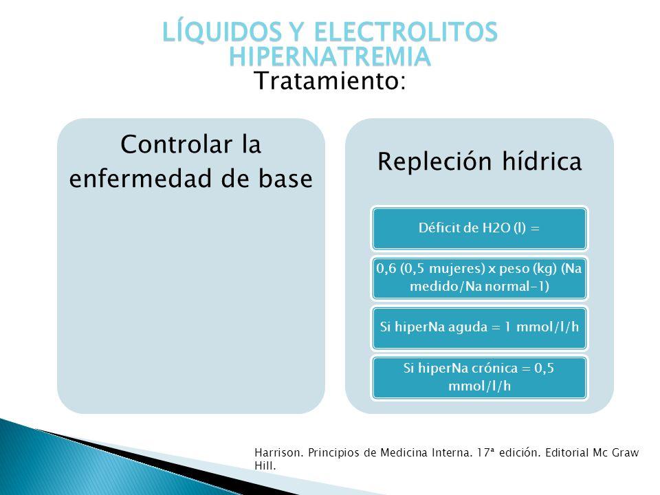 Controlar la enfermedad de base Repleción hídrica Déficit de H2O (l) = 0,6 (0,5 mujeres) x peso (kg) (Na medido/Na normal-1) Si hiperNa aguda = 1 mmol