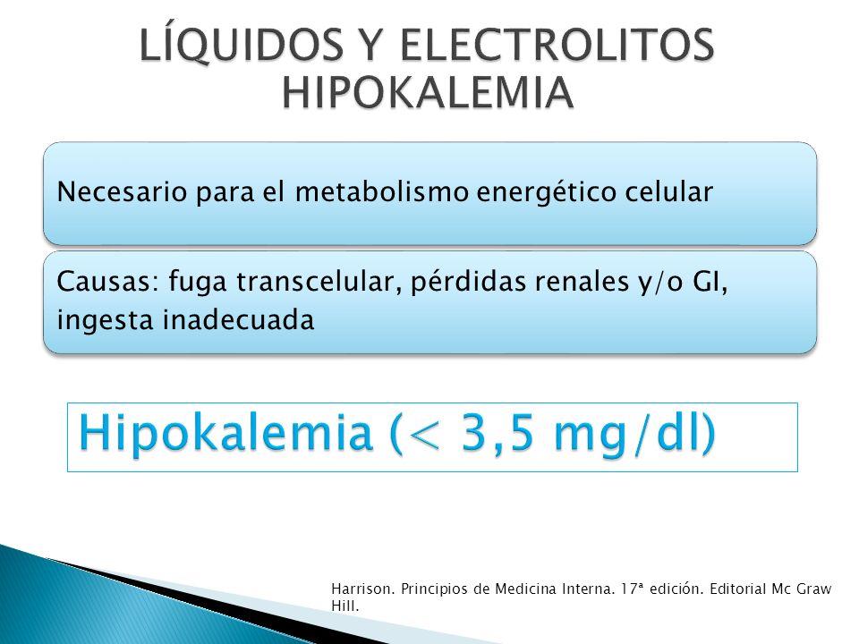 Necesario para el metabolismo energético celular Causas: fuga transcelular, pérdidas renales y/o GI, ingesta inadecuada Harrison. Principios de Medici