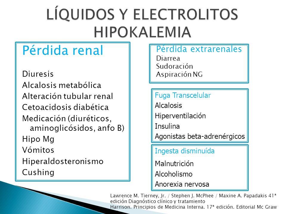 Pérdida renal Diuresis Alcalosis metabólica Alteración tubular renal Cetoacidosis diabética Medicación (diuréticos, aminoglicósidos, anfo B) Hipo Mg V