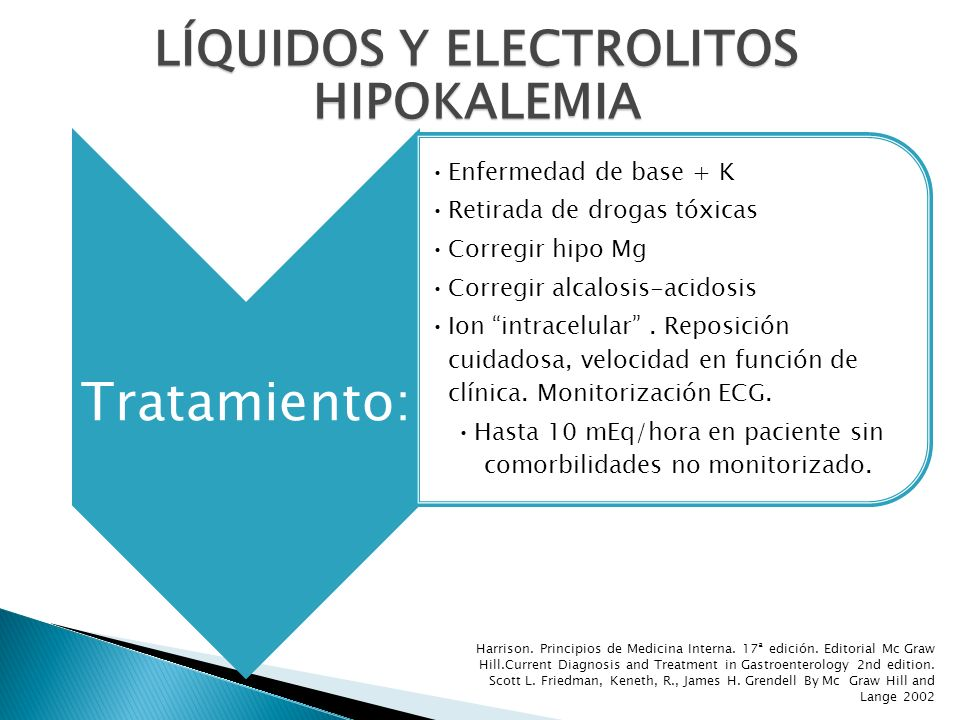 Tratamiento: Enfermedad de base + K Retirada de drogas tóxicas Corregir hipo Mg Corregir alcalosis-acidosis Ion intracelular. Reposición cuidadosa, ve