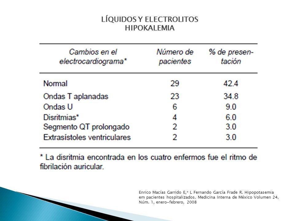 Enrico Macías Garrido E,* L Fernando García Frade R. Hipopotasemia em pacientes hospitalizados. Medicina Interna de México Volumen 24, Núm. 1, enero-f