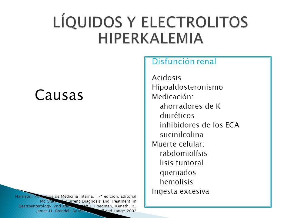 Disfunción renal Acidosis Hipoaldosteronismo Medicación: ahorradores de K diuréticos inhibidores de los ECA sucinilcolina Muerte celular: rabdomiolísi
