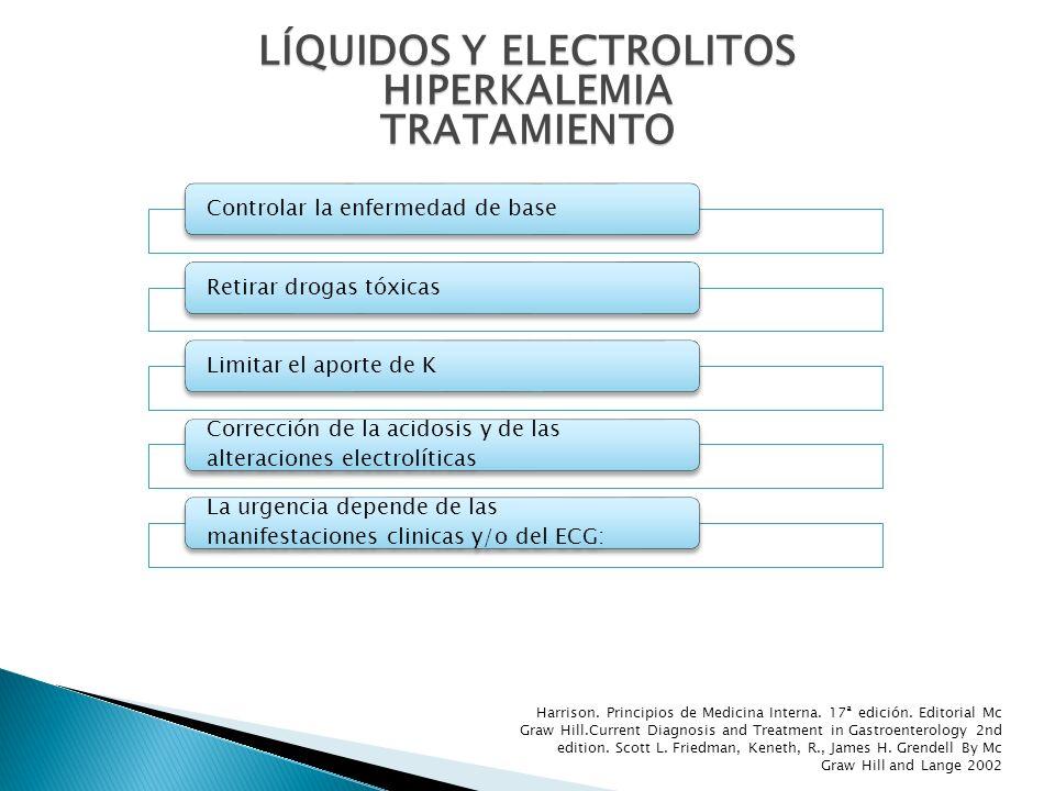 Controlar la enfermedad de baseRetirar drogas tóxicasLimitar el aporte de K Corrección de la acidosis y de las alteraciones electrolíticas La urgencia