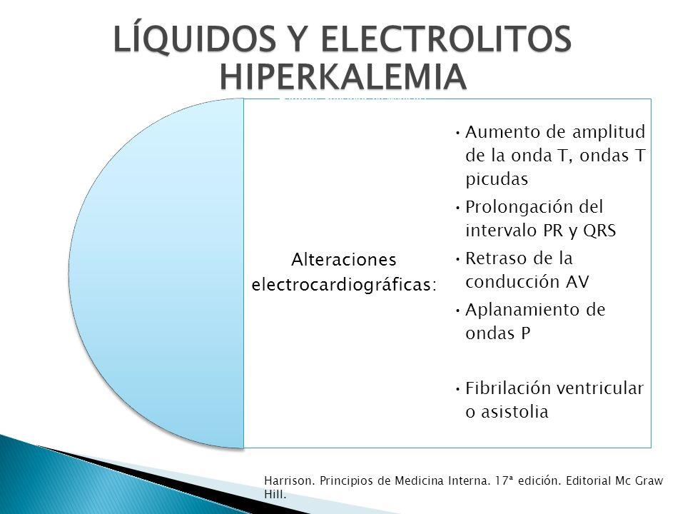 Alteraciones electrocardiográficas: Aumento de amplitud de la onda T, ondas T picudas Prolongación del intervalo PR y QRS Retraso de la conducción AV