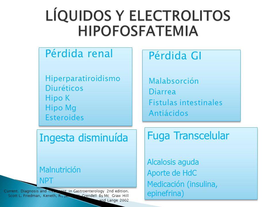 Pérdida renal Hiperparatiroidismo Diuréticos Hipo K Hipo Mg Esteroides Pérdida renal Hiperparatiroidismo Diuréticos Hipo K Hipo Mg Esteroides Pérdida