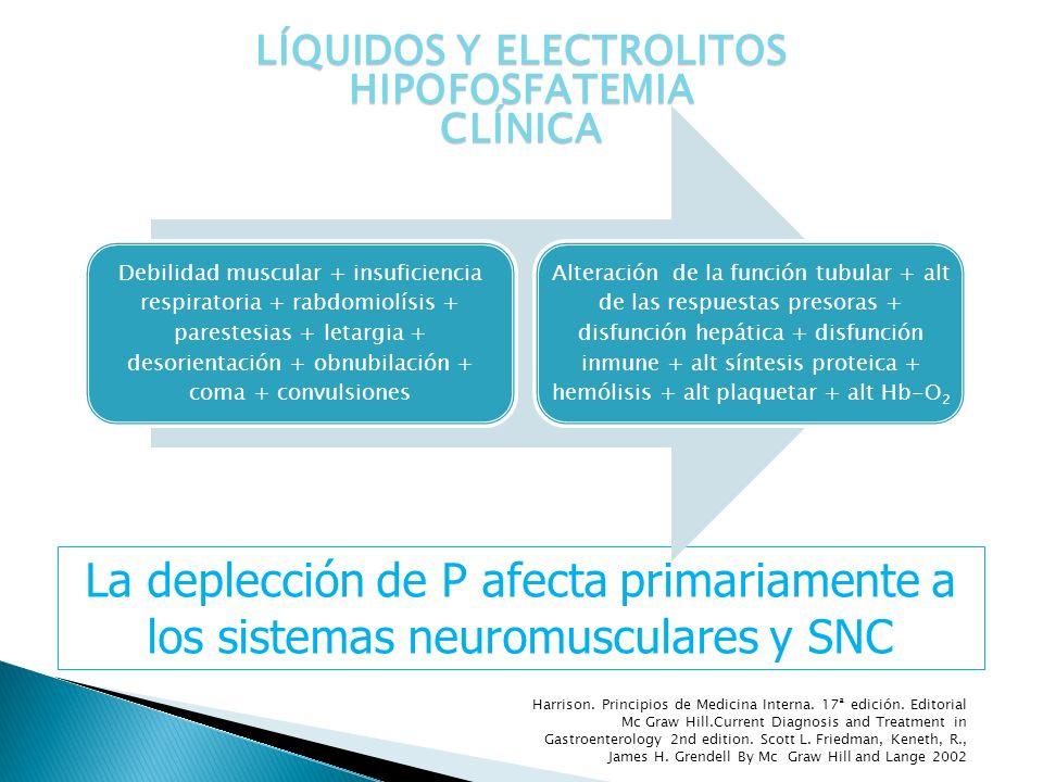La deplección de P afecta primariamente a los sistemas neuromusculares y SNC Debilidad muscular + insuficiencia respiratoria + rabdomiolísis + pareste