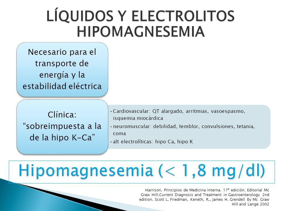 Necesario para el transporte de energía y la estabilidad eléctrica Cardiovascular: QT alargado, arritmias, vasoespasmo, isquemia miocárdica neuromuscu