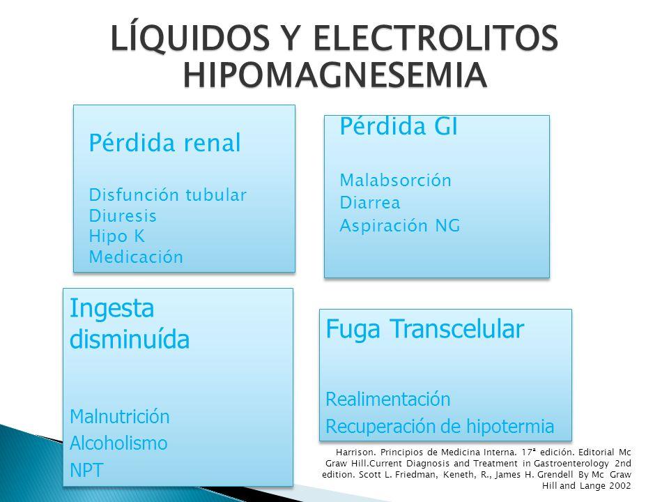 Pérdida renal Disfunción tubular Diuresis Hipo K Medicación Pérdida renal Disfunción tubular Diuresis Hipo K Medicación Pérdida GI Malabsorción Diarre